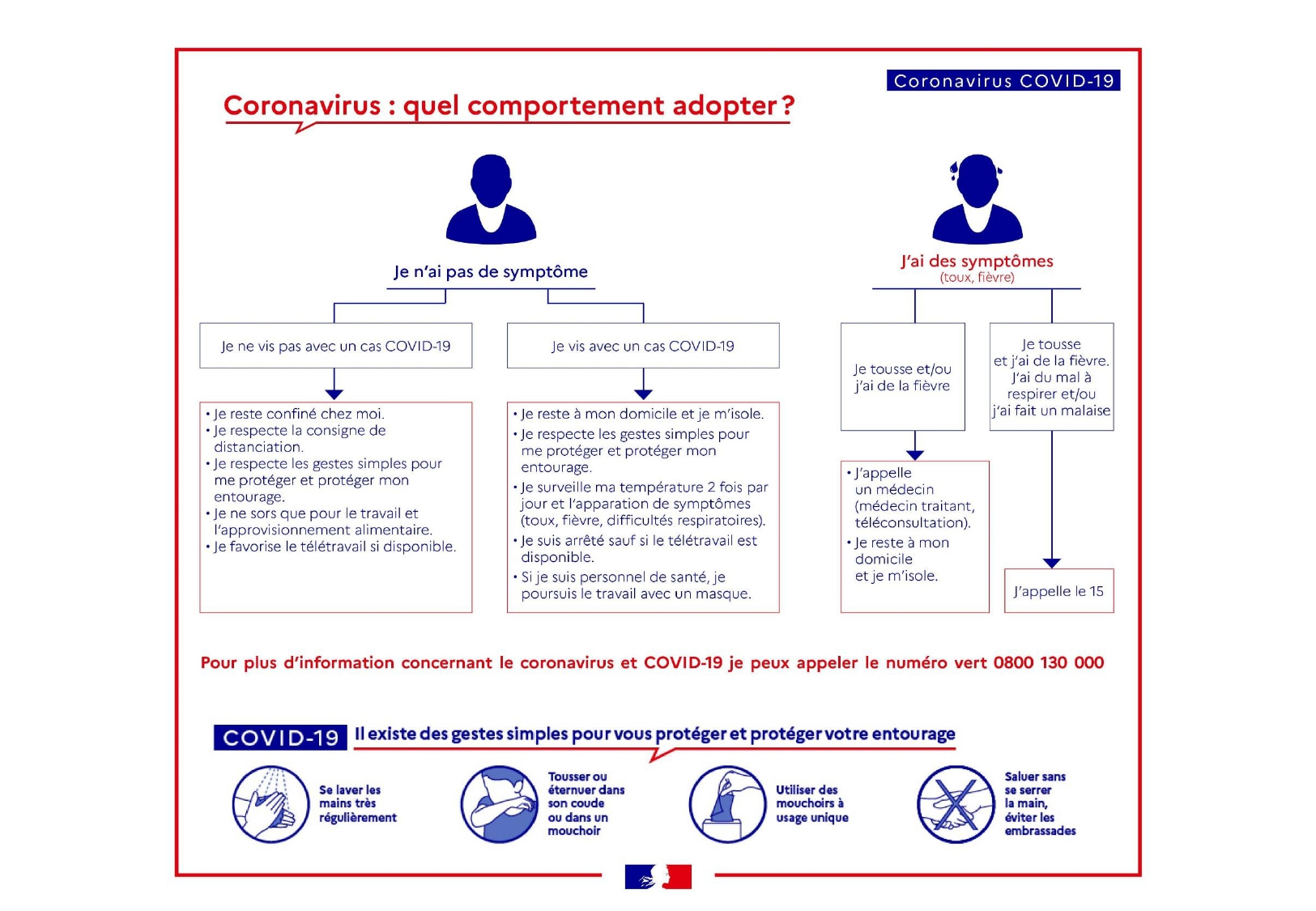 affiche_quel_comportement_adopter_page0001.jpg