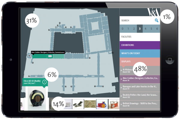Use of tablet map by navigational area