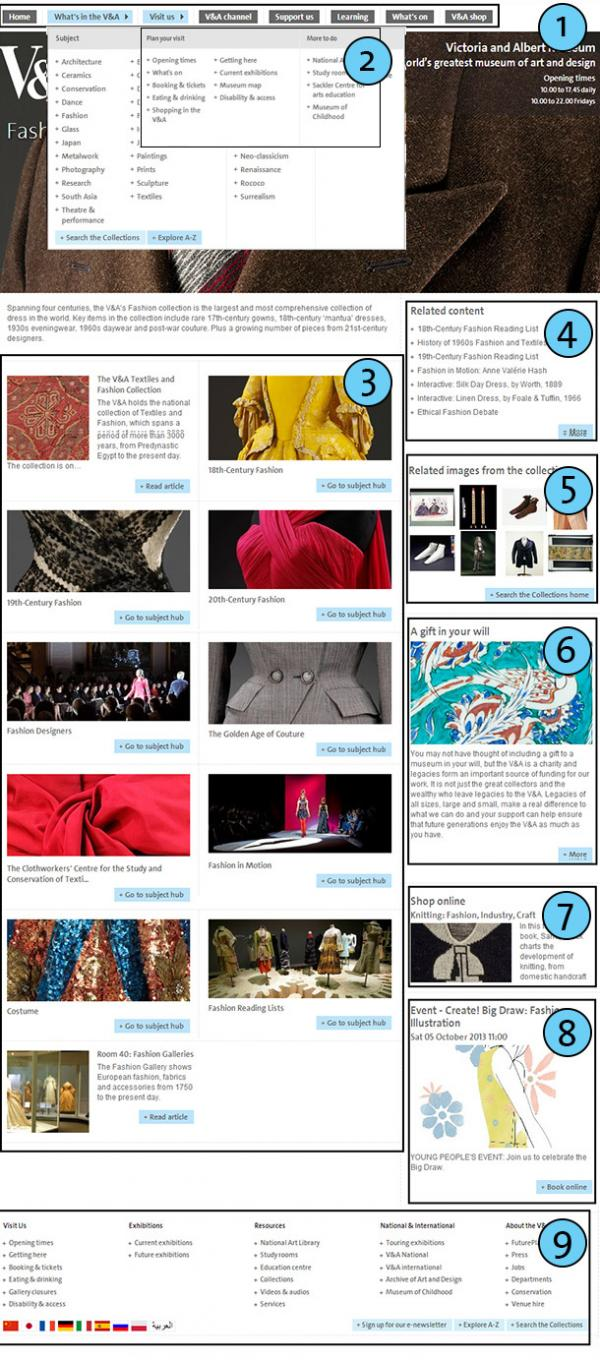 Navigation features on the V&A Fashion Page