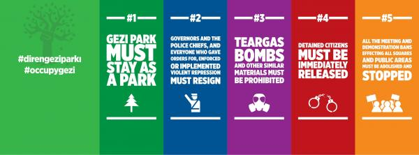 Graphic listing the Taksim demands