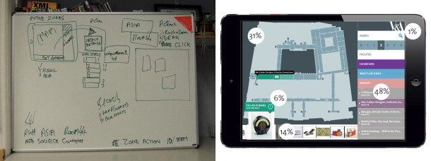 Whiteboard prototyping