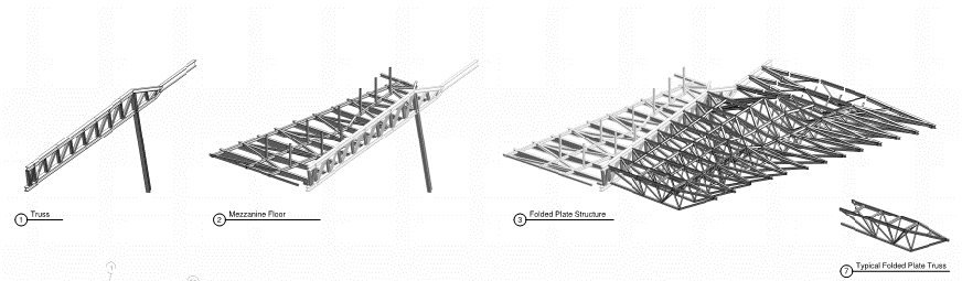 Truss Diagram