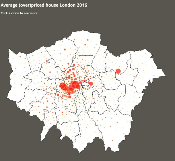 Data visualisation of average house prices in London by Valerie Mace