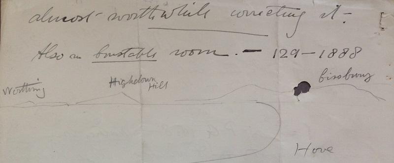 Sketch by G. C. Beresford