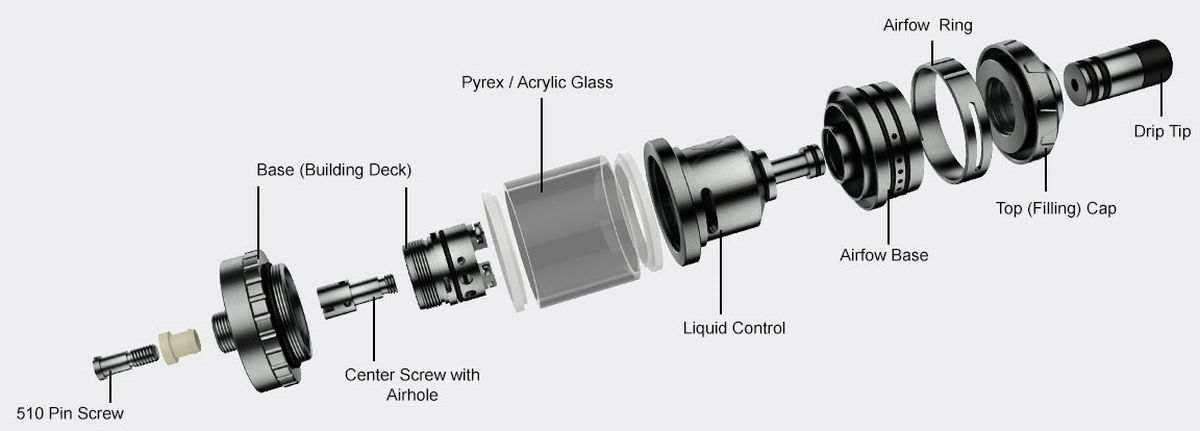 With the Expromizer V4, the German brand Exvape offers us a MTL atomizer of very good quality with a real explosion of flavors.