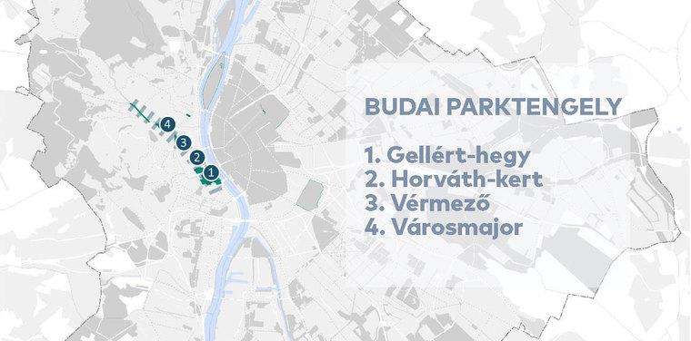 budai_parktengely