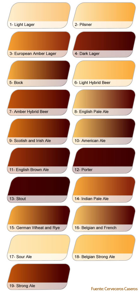 Los colores de la cerveza