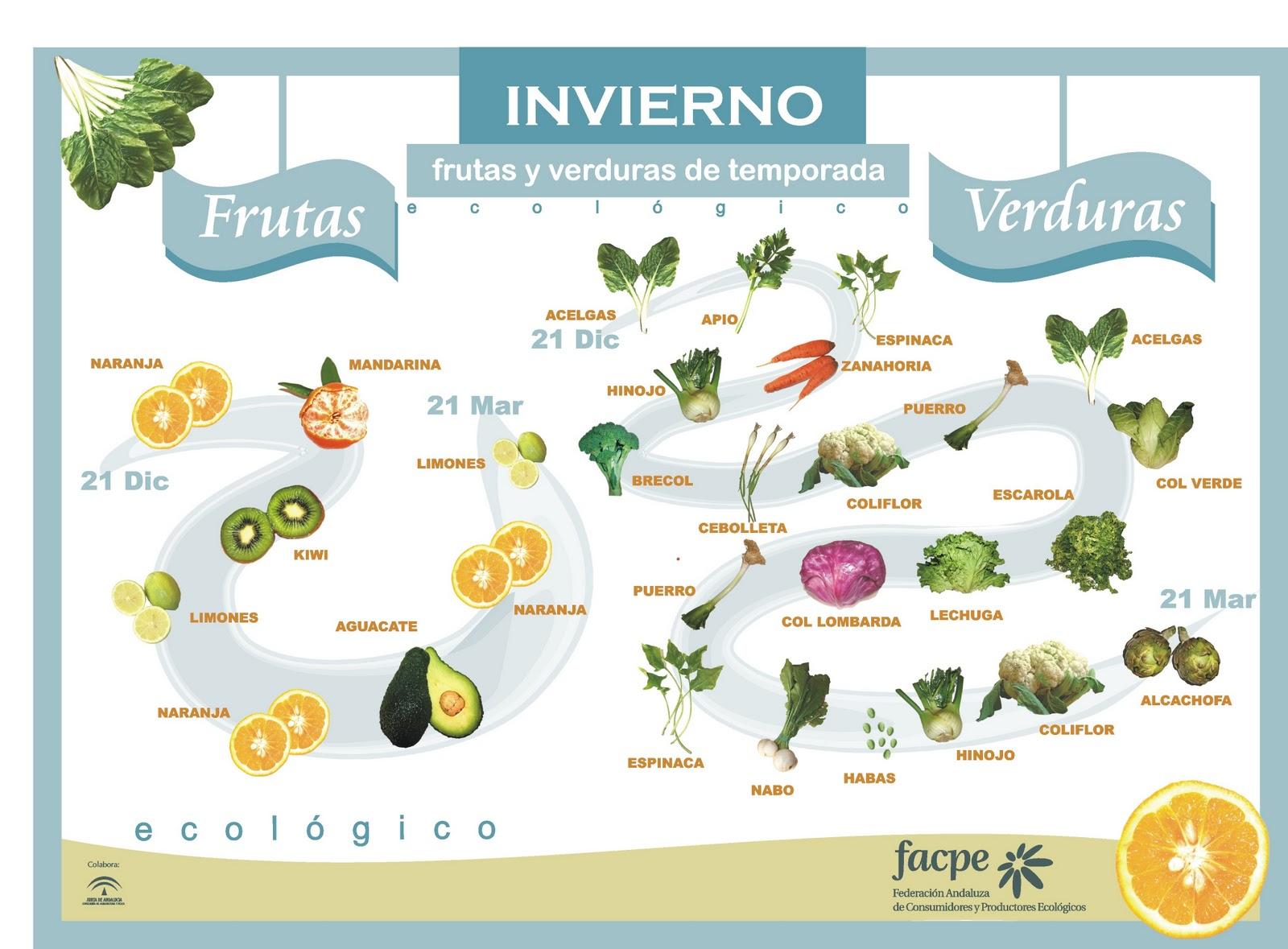 Frutas y Verduras - Invierno