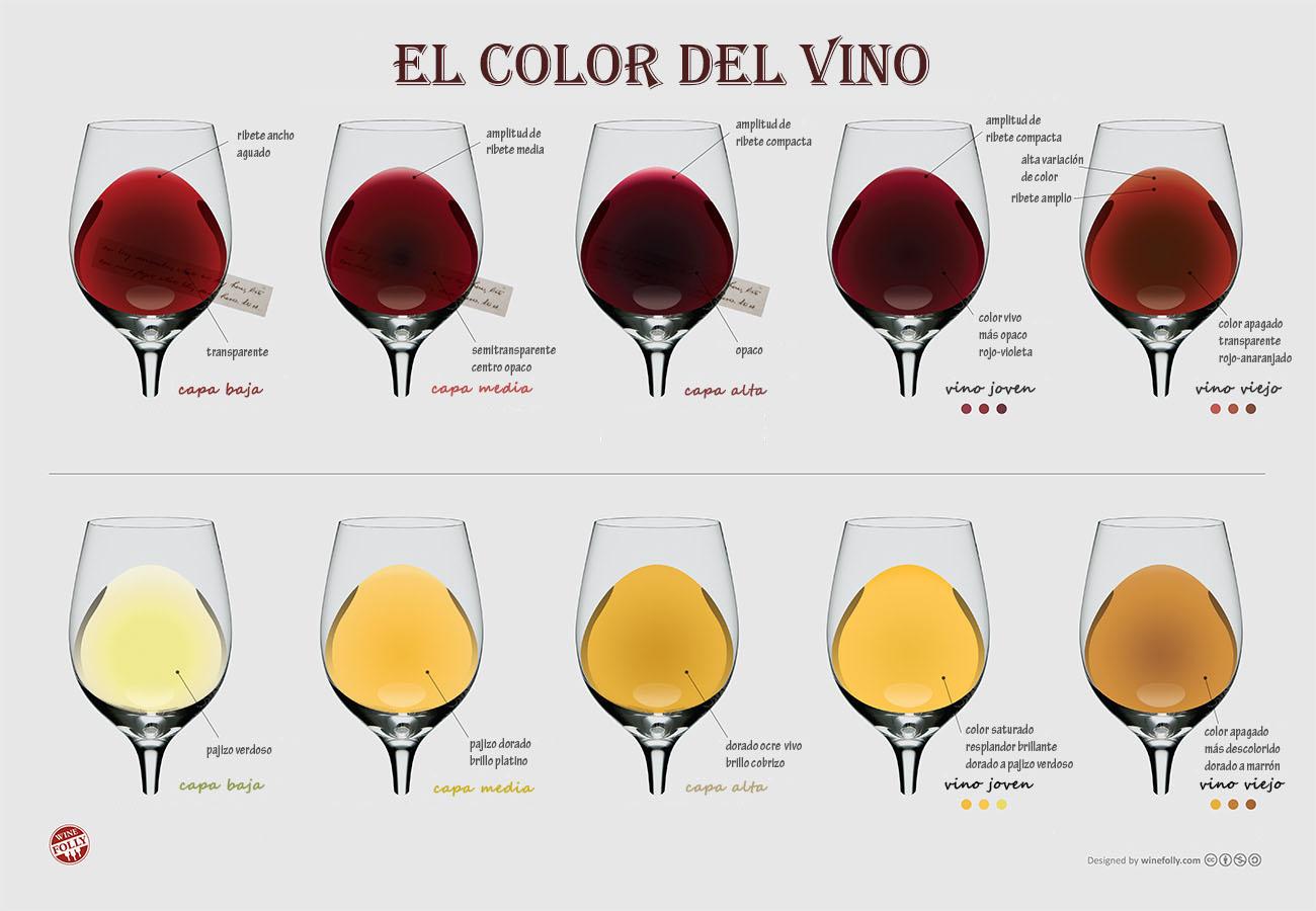 Gama de colores del vino