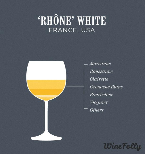 Rhône blanco