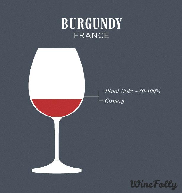 Burgundy tinto