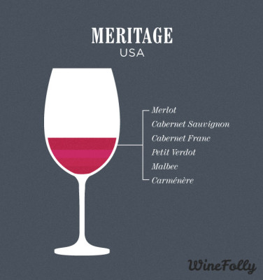 Meritage