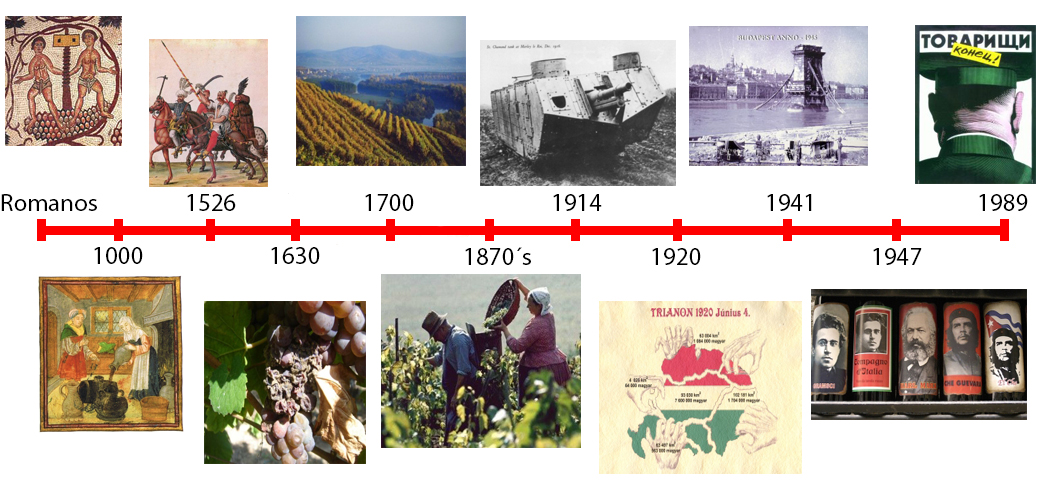 Cronología historia