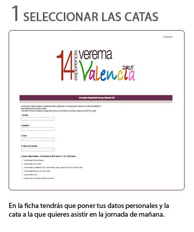Selección de las Catas Comentadas para la Experiencia Verema Valencia 2015