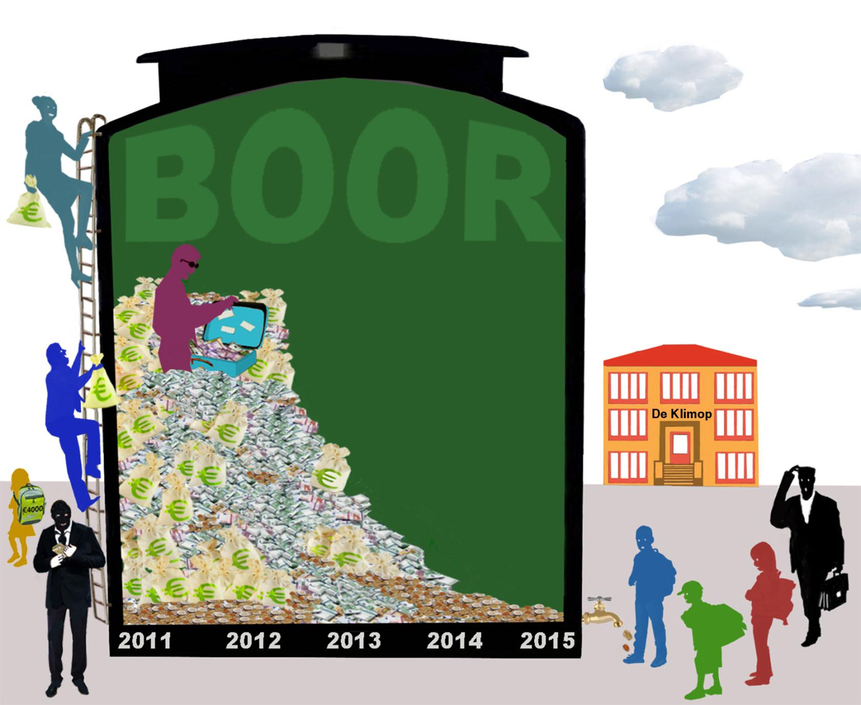 74ca1733518 Gemeenteraad, gun onderwijsbestuur BOOR een échte doorstart - Vers Beton