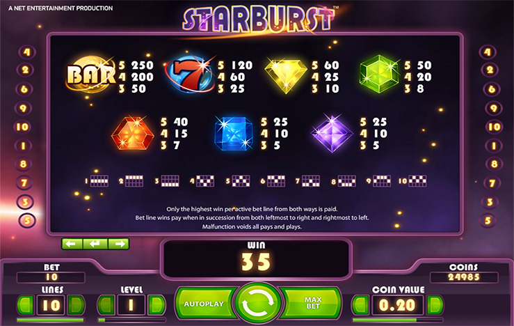 Starburst voittolinjat
