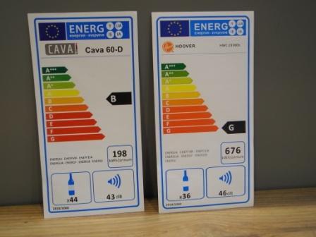 jamfor energiforbrukning