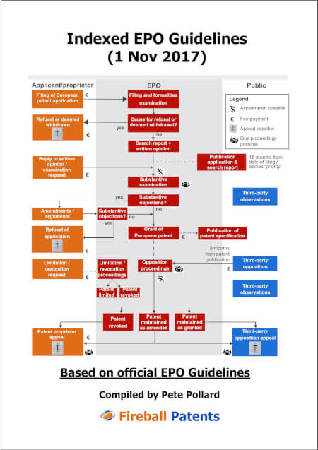 Cover Indexed EPO Guidelines