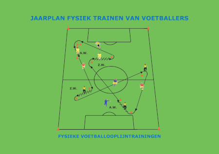 Cover Jaarplan fysiek trainen van voetballers