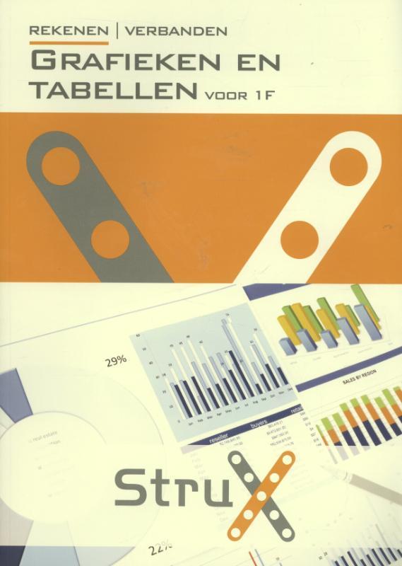 Cover Grafieken en tabellen voor 1F