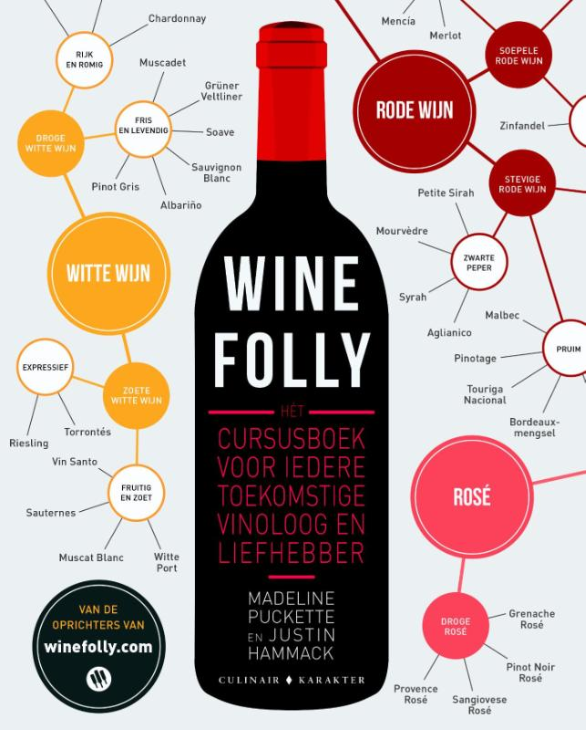 Cover Wine Folly
