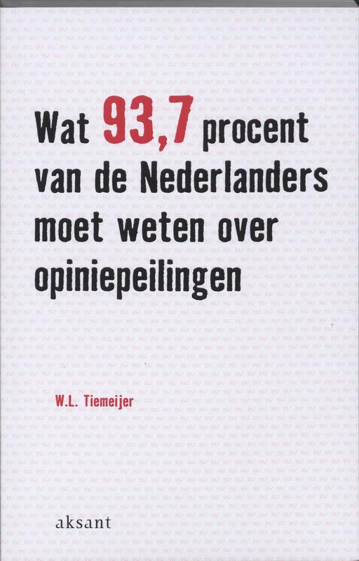 Cover Wat 93.7 procent van de Nederlanders moet weten over opiniepeilingen