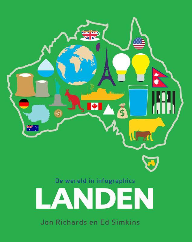 Cover Landen