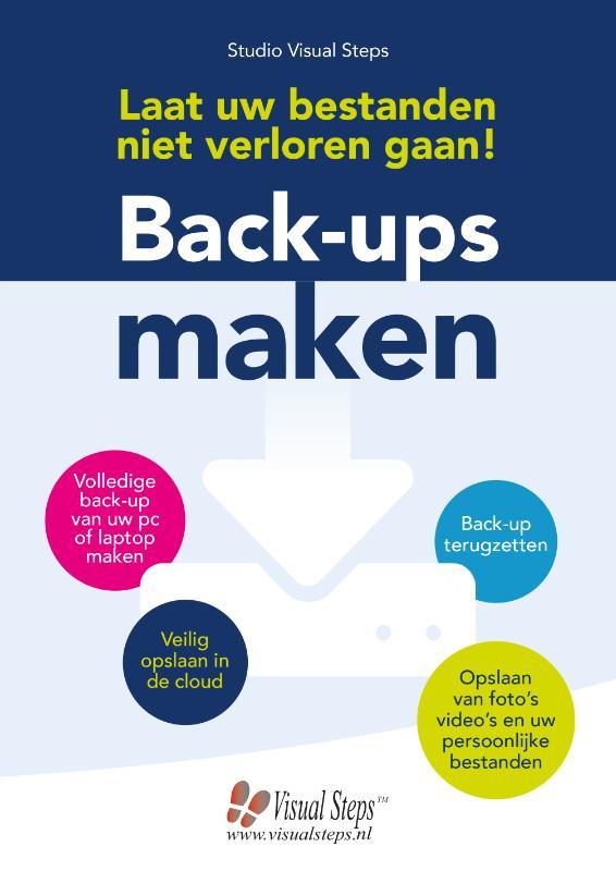 Cover Back-ups maken