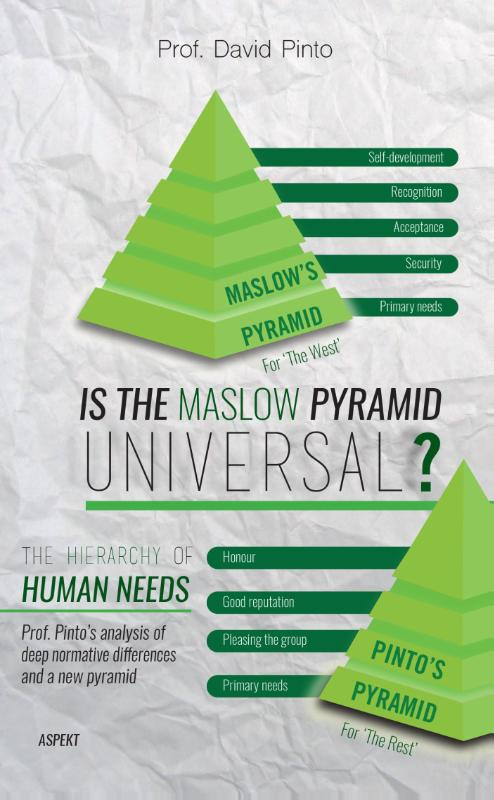 Cover Is the Maslow pyramid universal?