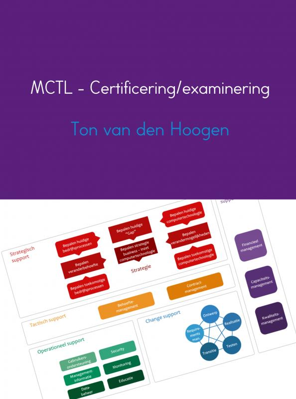 Cover MCTL - Certificering/examinering