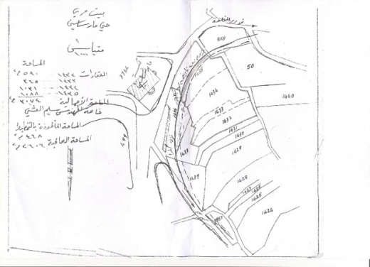 Land in Ain Saadeh - land for sale