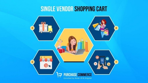 Business & Office in Khalwat - Single Vendor Shopping Cart Software - Purchase Commerce