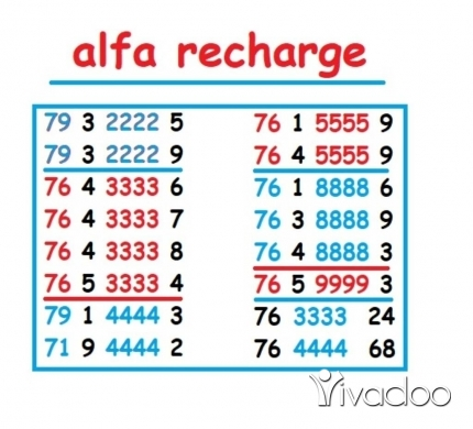 Special Numbers in Tabbaneh - New alfa recharge line
