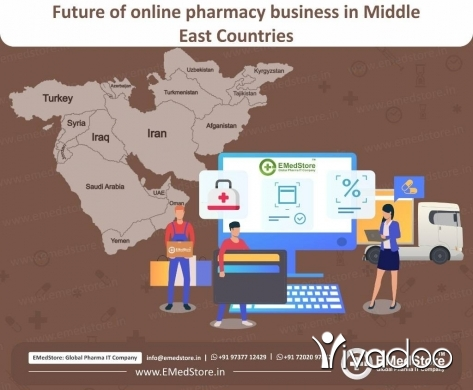 Computers & Telecoms in Abboudiyeh - Future of online pharmacy business in Middle East Countries