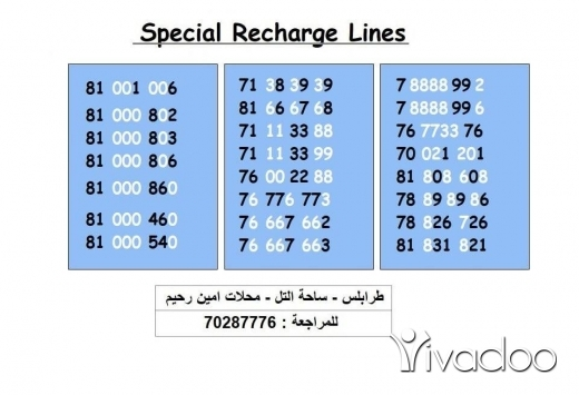 Other in Tripoli - new recharge list