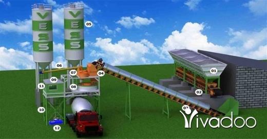 آخر في آخر - مصنع خرسانة جاهزة 60 م³/ساعة