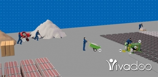 Other in Other - بياضة بلوك ،  ماكينة بلوك متحركة VESS 4.1