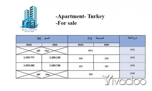 Apartments in Beirut City - يسر مكتب آدم سبسبي للعقارات اعلامكم