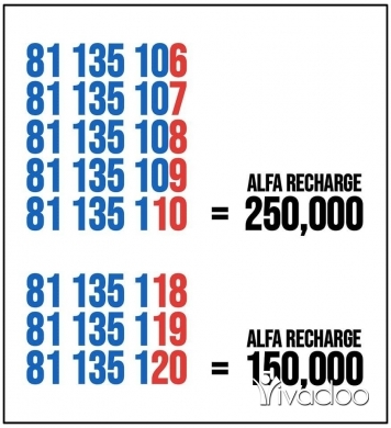 Phones, Mobile Phones & Telecoms in Beirut City - Alfa Recharge Numbers