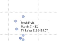 Tooltip for Vizlib Scatter Chart