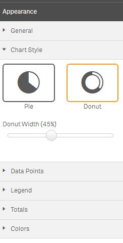 Vizlib Pie Chart