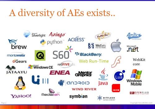 AEs_slide2