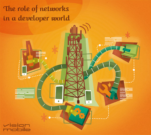 """The Role of Network Operators in a Developer World"""