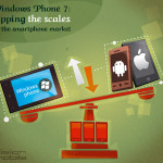 Windows Phone 7: Tipping the scales of the smartphone market