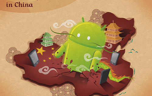 Waking the Dragon: The Rise of Android in China