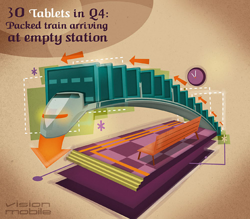 30 Tablets in Q4 2010