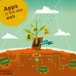 VisionMobile - Apps is the new web