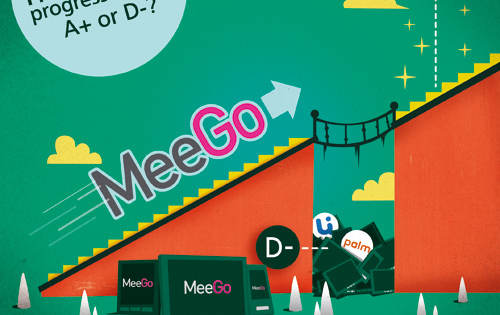 The MeeGo Progress Report: A+ or D-?