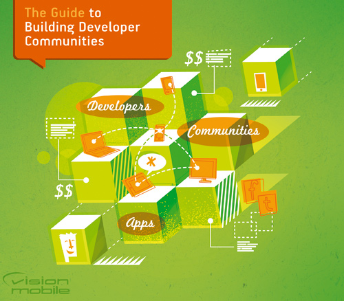 The Guide to Building Developer Communities
