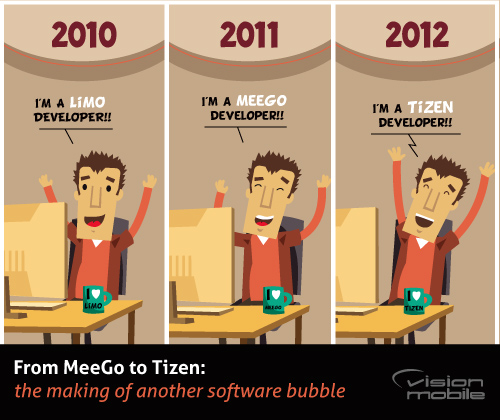 VisionMobile - From MeeGo to Tizen: A software bubble in the making